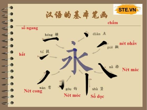 Các nét tiếng Trung