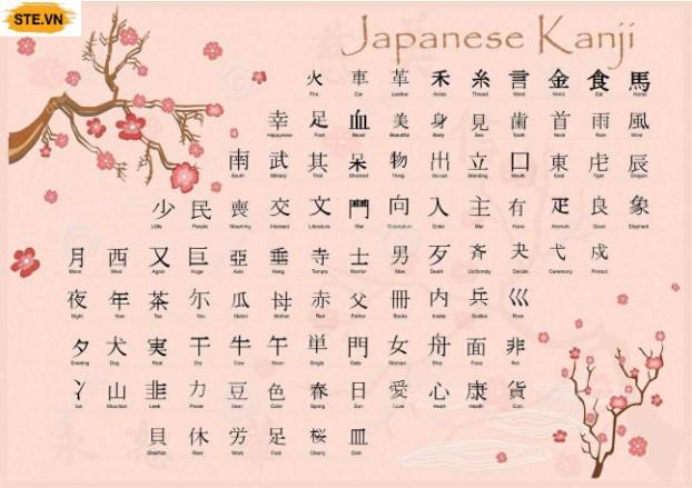 Ký tự đặc biệt tiếng Nhật